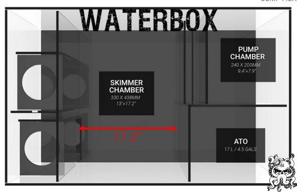 Magnetic Sump Baffle Kit Waterbox
